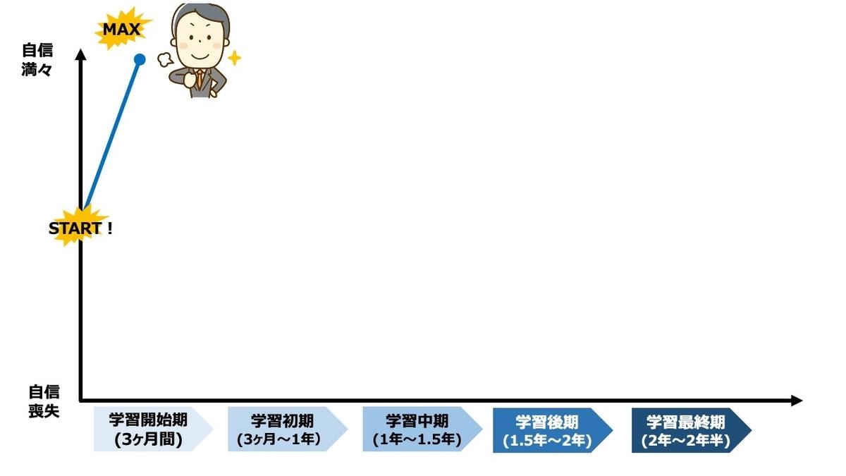 f:id:kuroi_cpa:20200504064444j:plain
