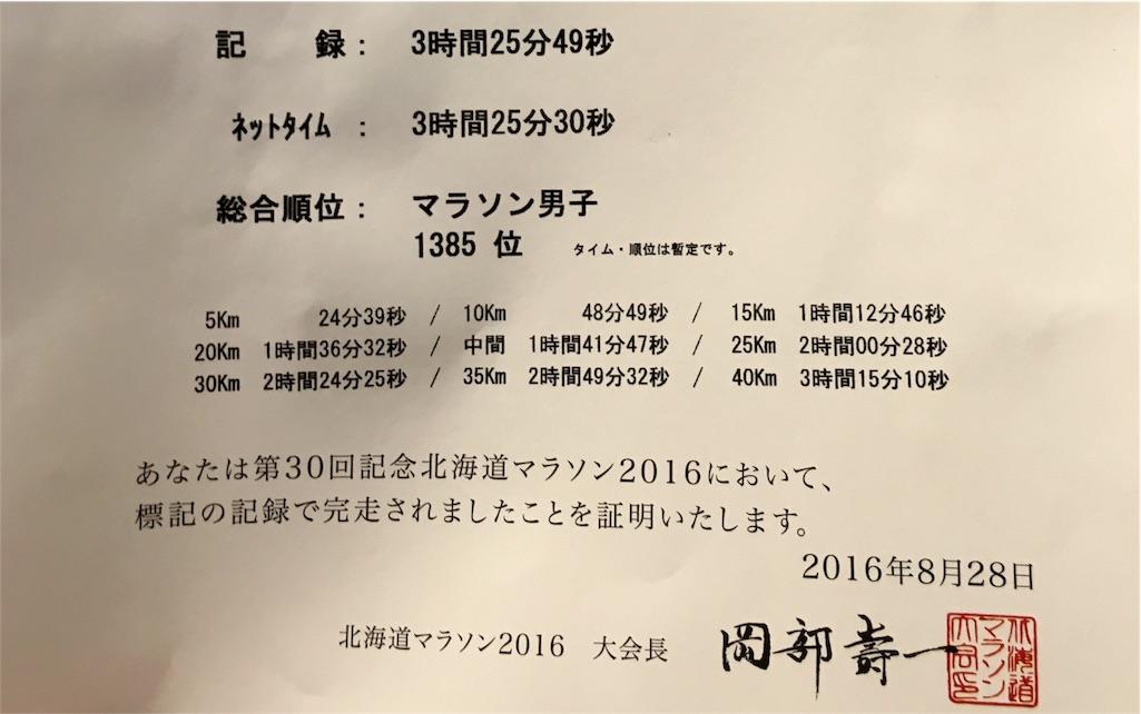f:id:kuroibozu:20160828142316j:image