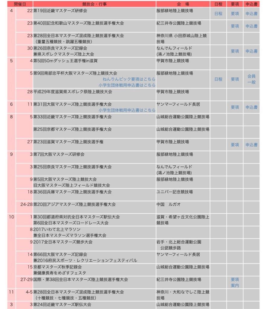 f:id:kuroibozu:20170510084740j:image