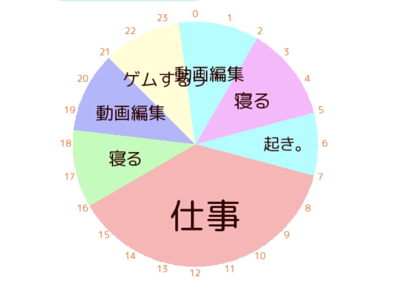 f:id:kuroichi-201:20190712074212p:plain