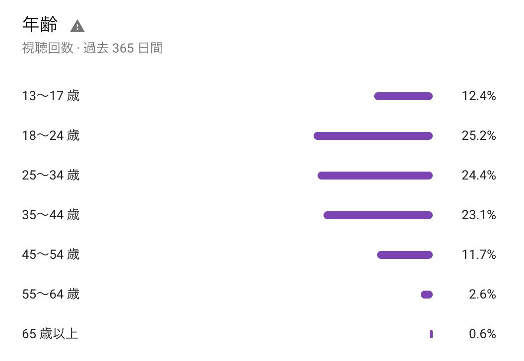 f:id:kuroichi-201:20191220082658p:plain