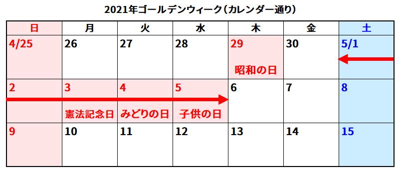 f:id:kuroichi-201:20210417084624p:plain