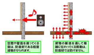 f:id:kuroihikari:20150506035540j:plain