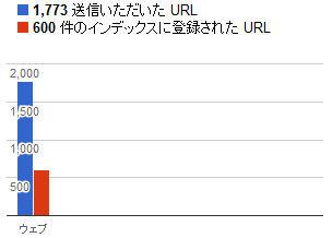 f:id:kuroihikari:20160913044932j:plain