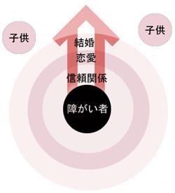f:id:kuroihikari:20160919060013j:plain