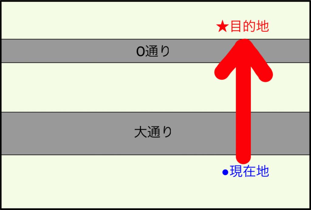 f:id:kuroikuroko:20190224163622p:plain