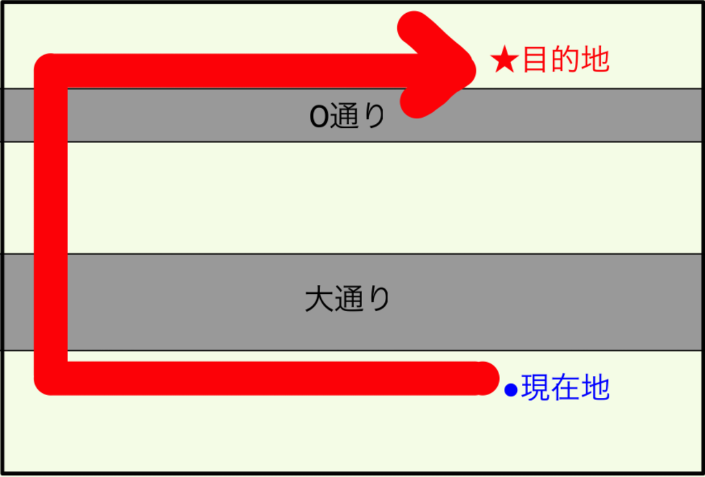 f:id:kuroikuroko:20190224164503p:plain