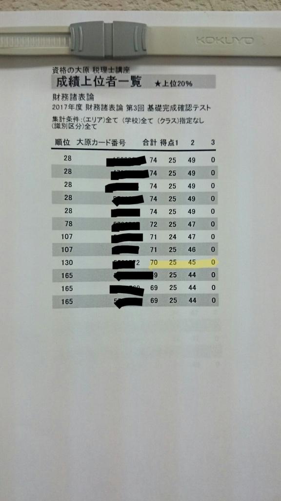 f:id:kuroinujukennsei:20161203213811j:plain