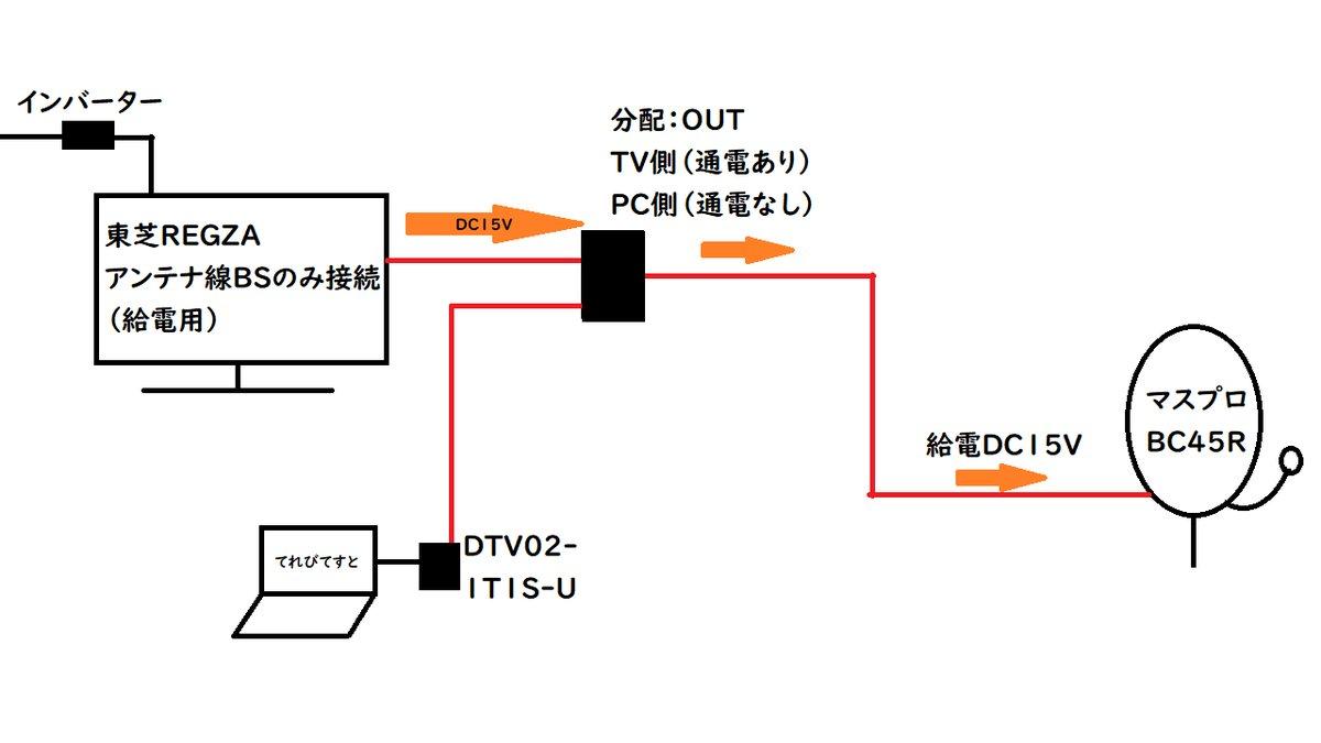 f:id:kuroiwa917:20200614165758j:plain