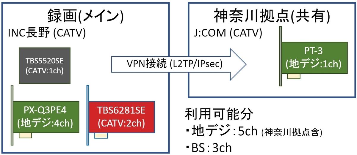 f:id:kuroiwa917:20200724023001j:plain