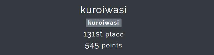 kuroiwasi, 131st place, 545 points