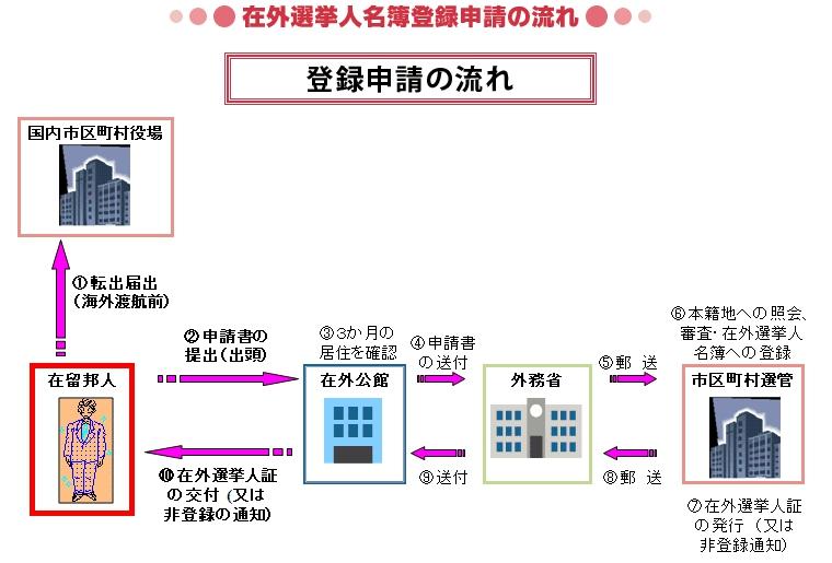 f:id:kurokaminootome:20171019175350j:plain