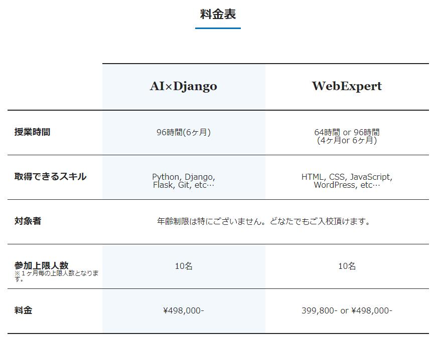 f:id:kuroki_t:20210117132330p:plain