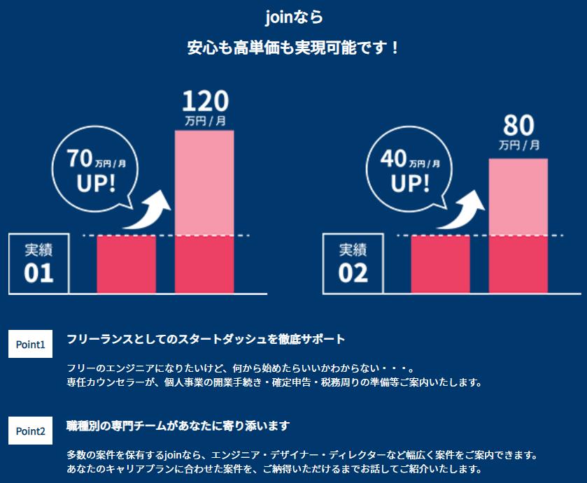 f:id:kuroki_t:20210220073021p:plain
