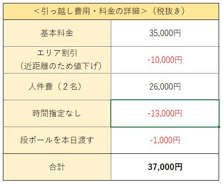 f:id:kurokichidesu:20181112151342p:plain