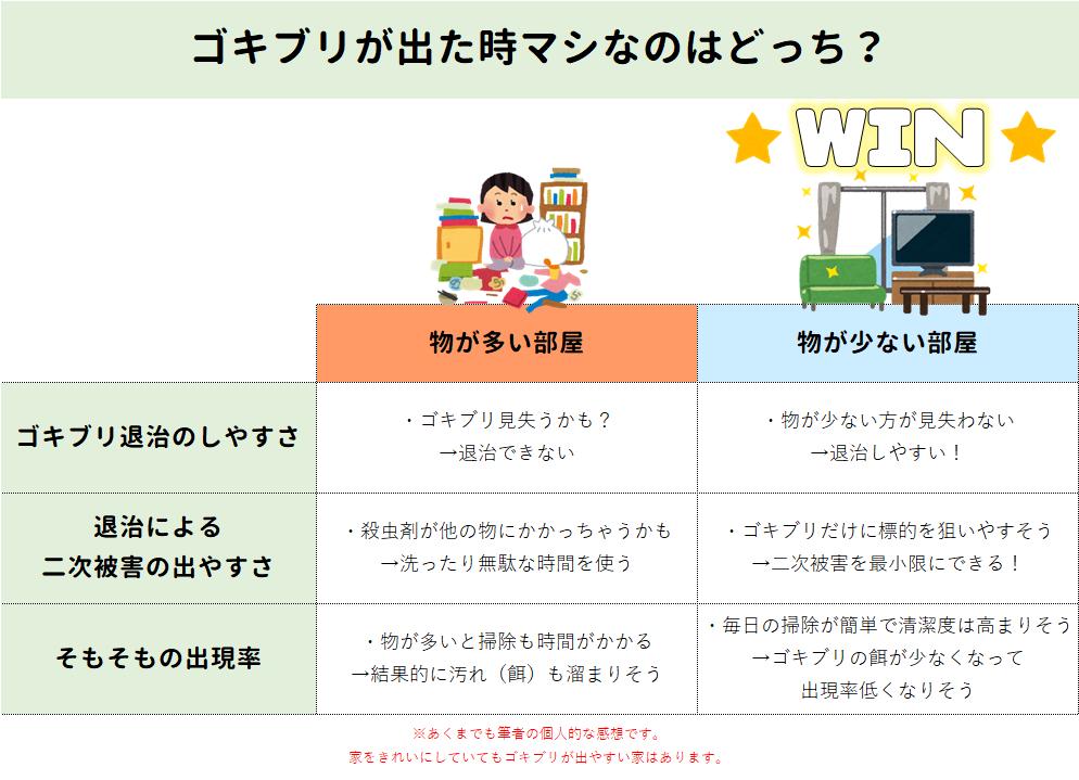 f:id:kurokichidesu:20190603140217p:plain