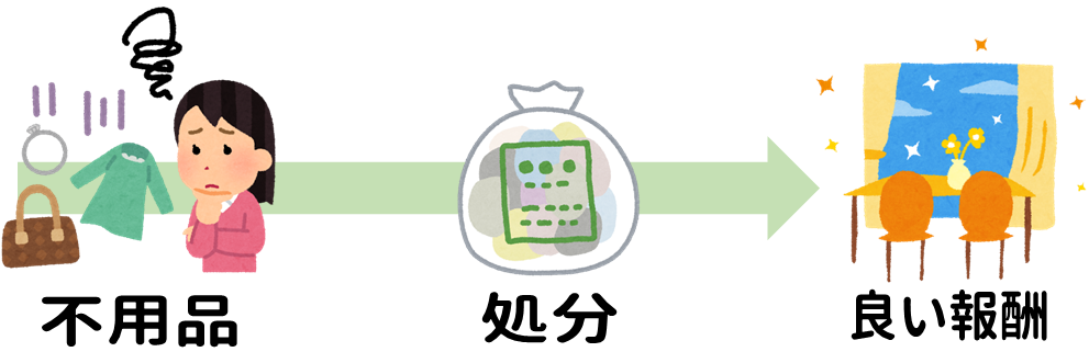 f:id:kurokichidesu:20190604003857p:plain
