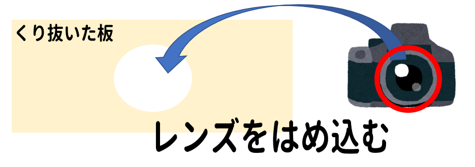 f:id:kurokichidesu:20190604143435p:plain