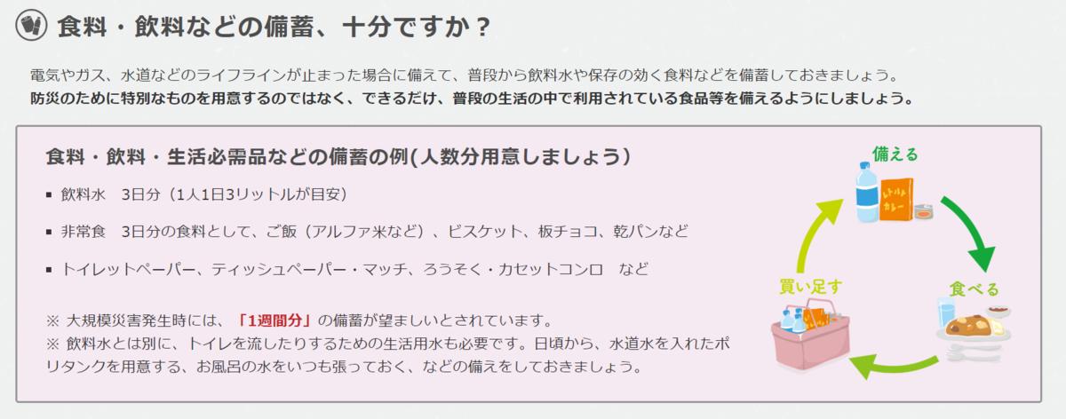 f:id:kurokichidesu:20190722162514p:plain