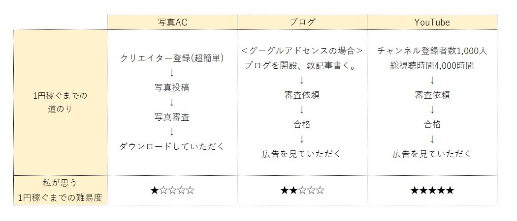 f:id:kurokichidesu:20190815123655p:plain
