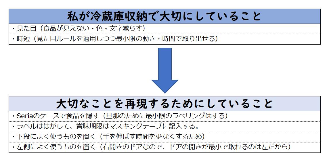 f:id:kurokichidesu:20190827132630p:plain