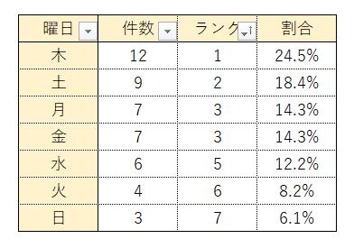 f:id:kurokichidesu:20191114151335p:plain