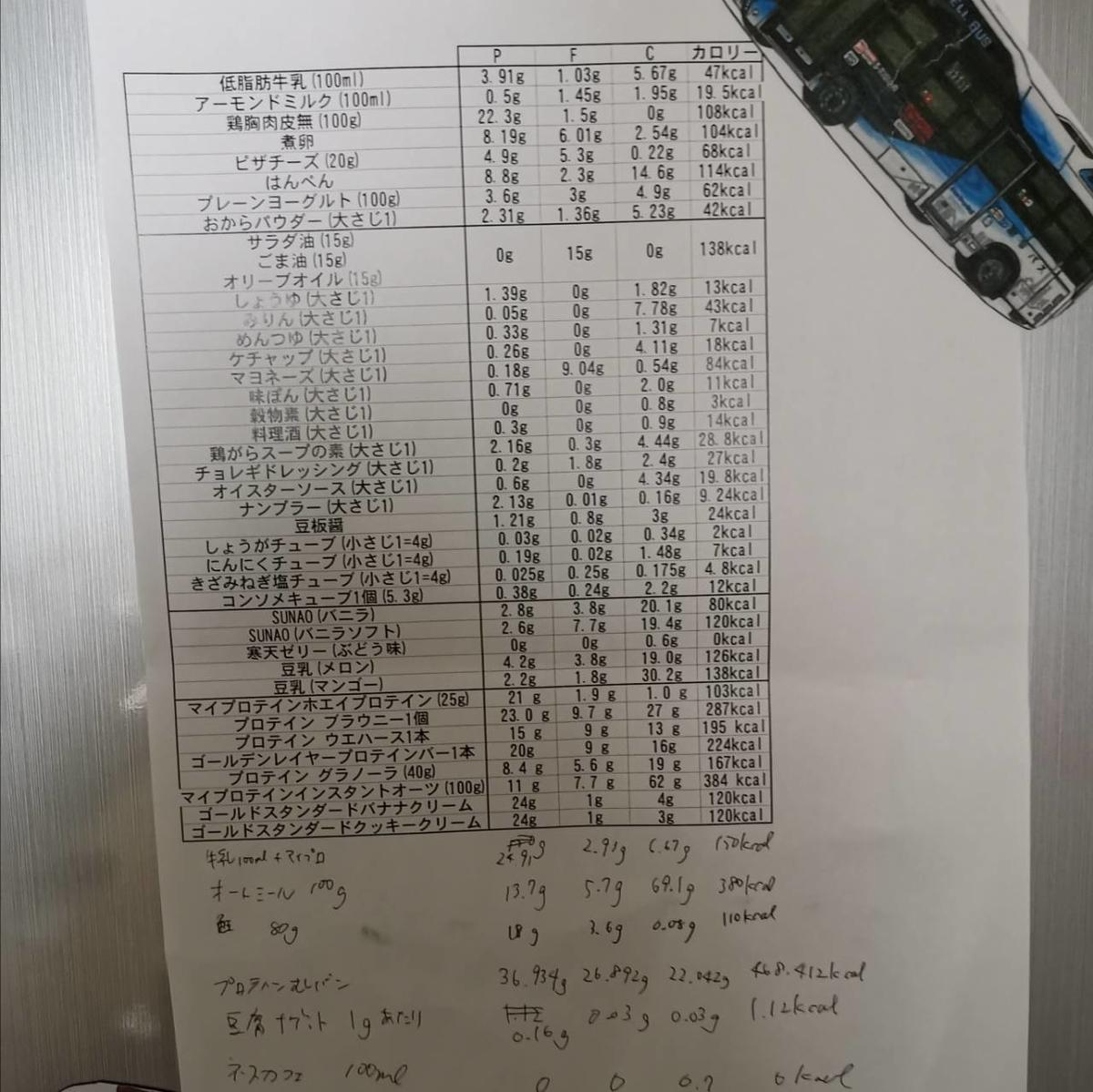 f:id:kurokichidesu:20200610104937j:plain