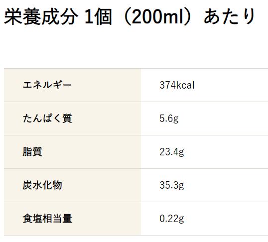 f:id:kurokichidesu:20200618142807p:plain