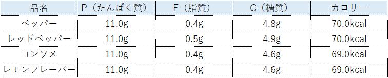 f:id:kurokichidesu:20200619163216p:plain