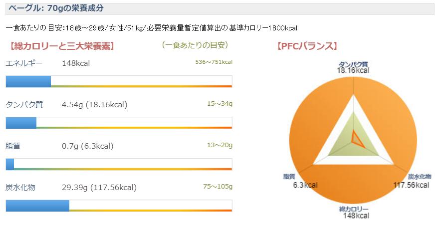 f:id:kurokichidesu:20200622124115p:plain