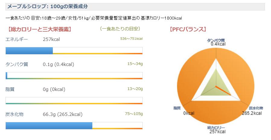 f:id:kurokichidesu:20200622125941p:plain