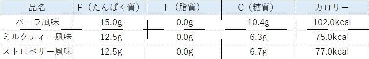 f:id:kurokichidesu:20200622145248p:plain