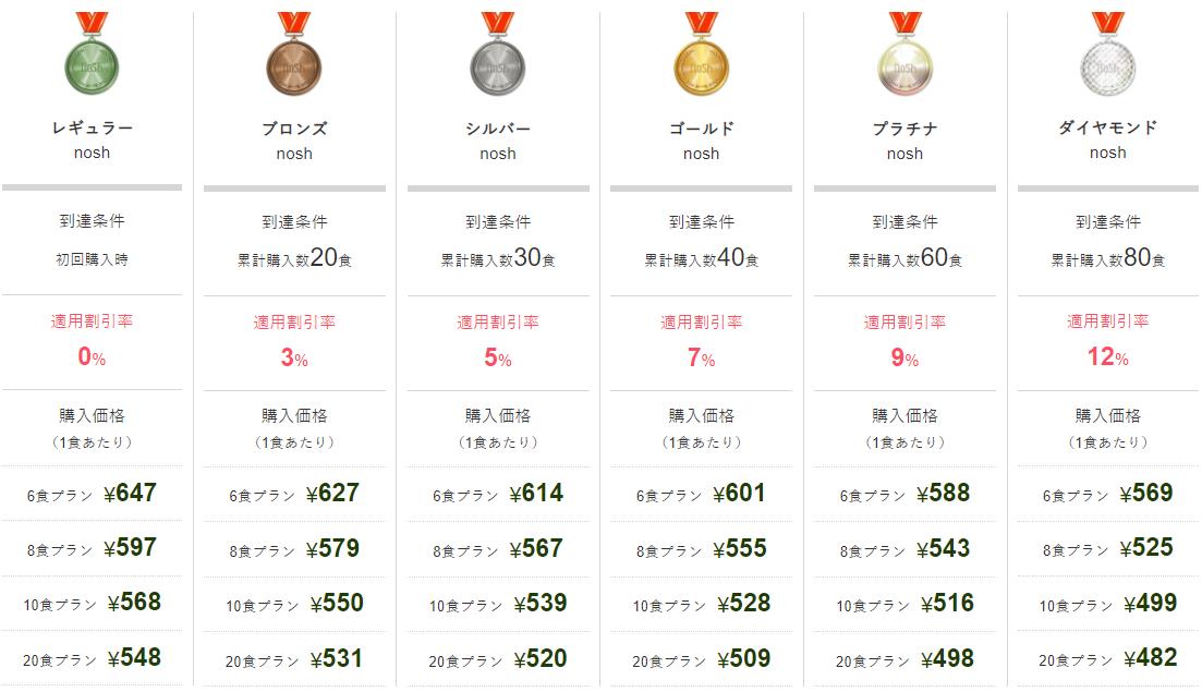 f:id:kurokichidesu:20200813154856p:plain