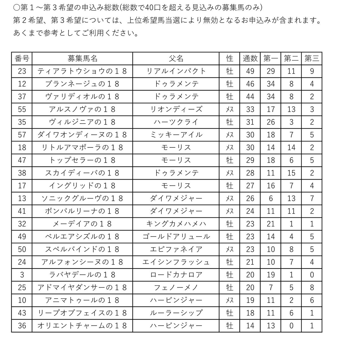 f:id:kurokiri-G1:20190617235859p:plain