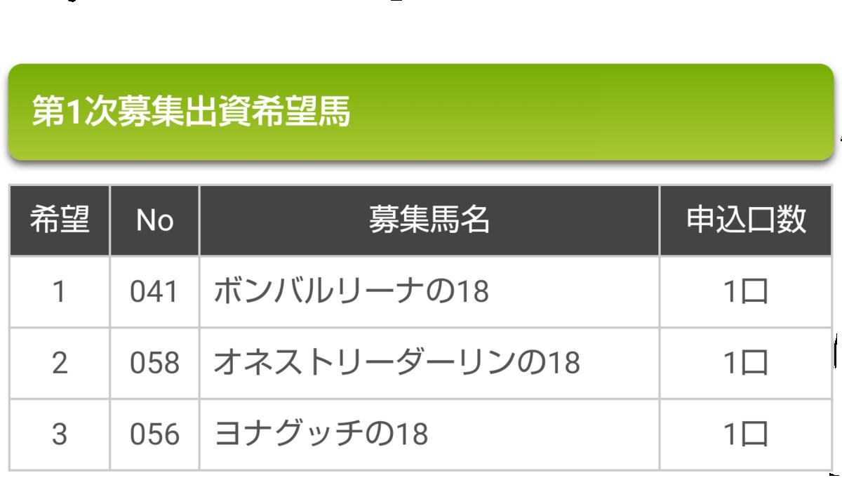 f:id:kurokiri-G1:20190620234243p:plain