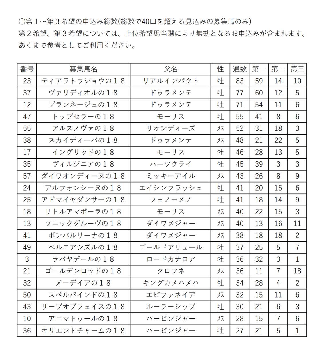f:id:kurokiri-G1:20190627204212p:plain