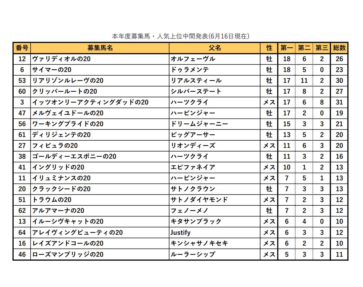 f:id:kurokiri-G1:20210617084233p:plain