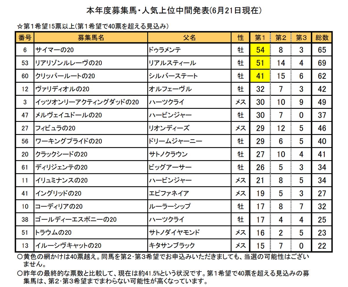 f:id:kurokiri-G1:20210621214521p:plain