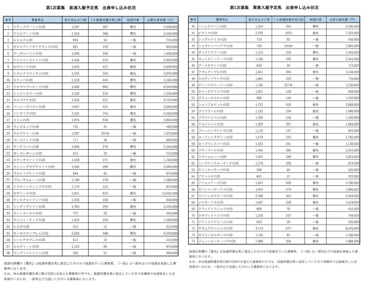 f:id:kurokiri-G1:20210813234053p:plain