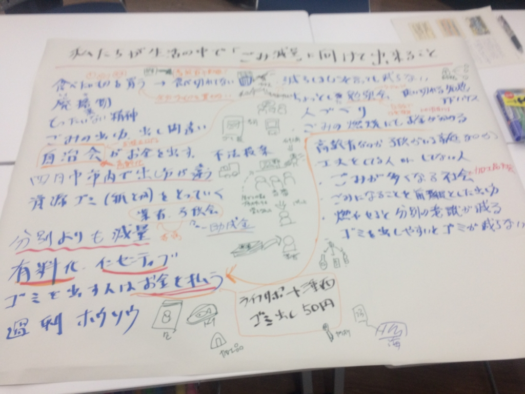 f:id:kuroko66:20161126155749j:plain
