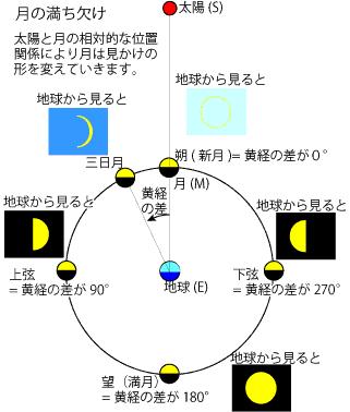 f:id:kuroko66:20190902190007p:plain