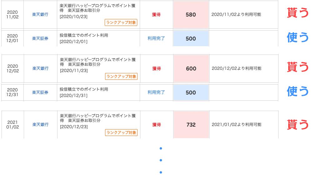 f:id:kurokogelog:20210108190033p:plain