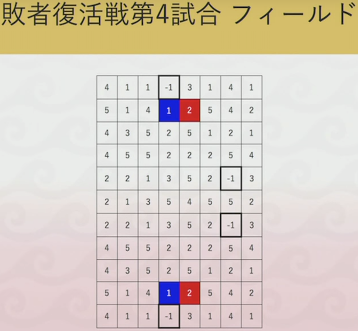 f:id:kurokoji:20181204015300p:plain