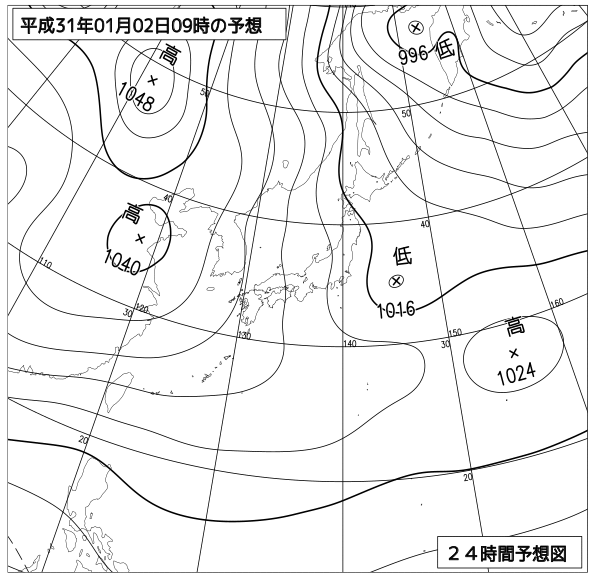f:id:kurokoshusaru:20190108172254p:plain