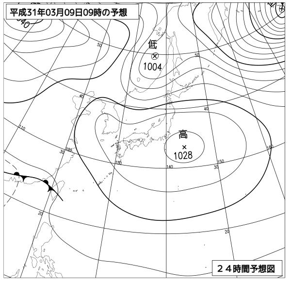 f:id:kurokoshusaru:20190310162107p:plain