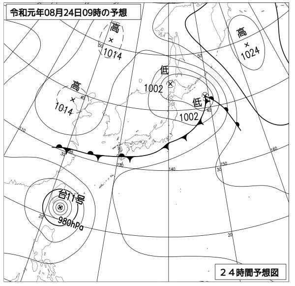 f:id:kurokoshusaru:20190825114900p:plain