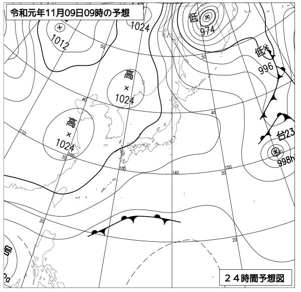 f:id:kurokoshusaru:20191110165255p:plain