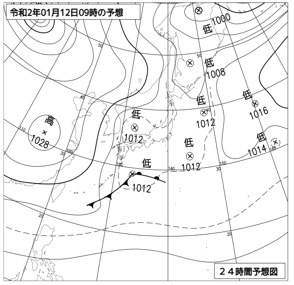 f:id:kurokoshusaru:20200113172156p:plain