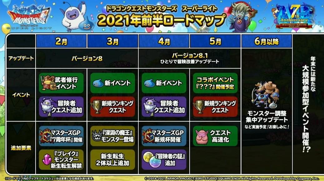 f:id:kuromame_pan:20210120223556j:plain