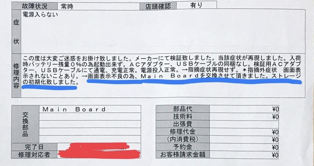 f:id:kuromameokaki:20180212213247j:plain